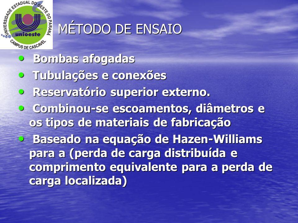 MÉTODO DE ENSAIO Bombas afogadas Bombas afogadas Tubulações e conexões Tubulações e conexões Reservatório superior externo. Reservatório superior exte