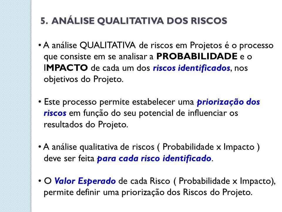 5. ANÁLISE QUALITATIVA DOS RISCOS A análise QUALITATIVA de riscos em Projetos é o processo que consiste em se analisar a PROBABILIDADE e o IMPACTO de