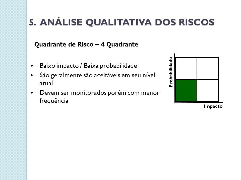Quadrante de Risco – 4 Quadrante Impacto Probabilidade Baixo impacto / Baixa probabilidade São geralmente são aceitáveis em seu nível atual Devem ser