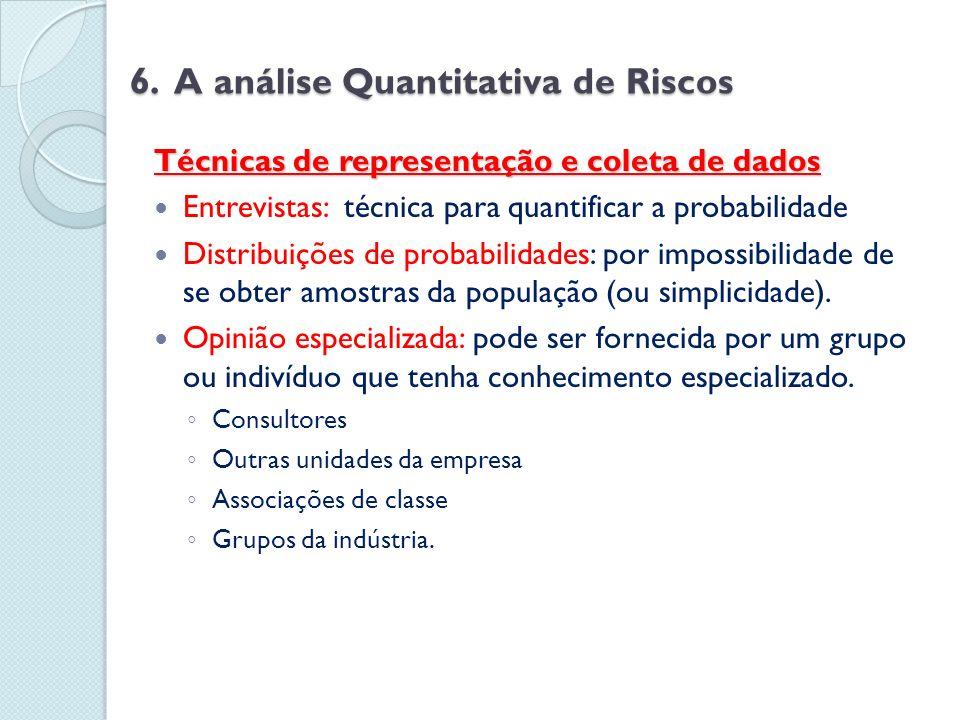 Técnicas de representação e coleta de dados Entrevistas: técnica para quantificar a probabilidade Distribuições de probabilidades: por impossibilidade
