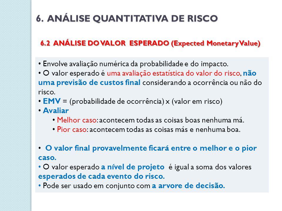 6. ANÁLISE QUANTITATIVA DE RISCO 6.2 ANÁLISE DO VALOR ESPERADO (Expected Monetary Value) Envolve avaliação numérica da probabilidade e do impacto. O v