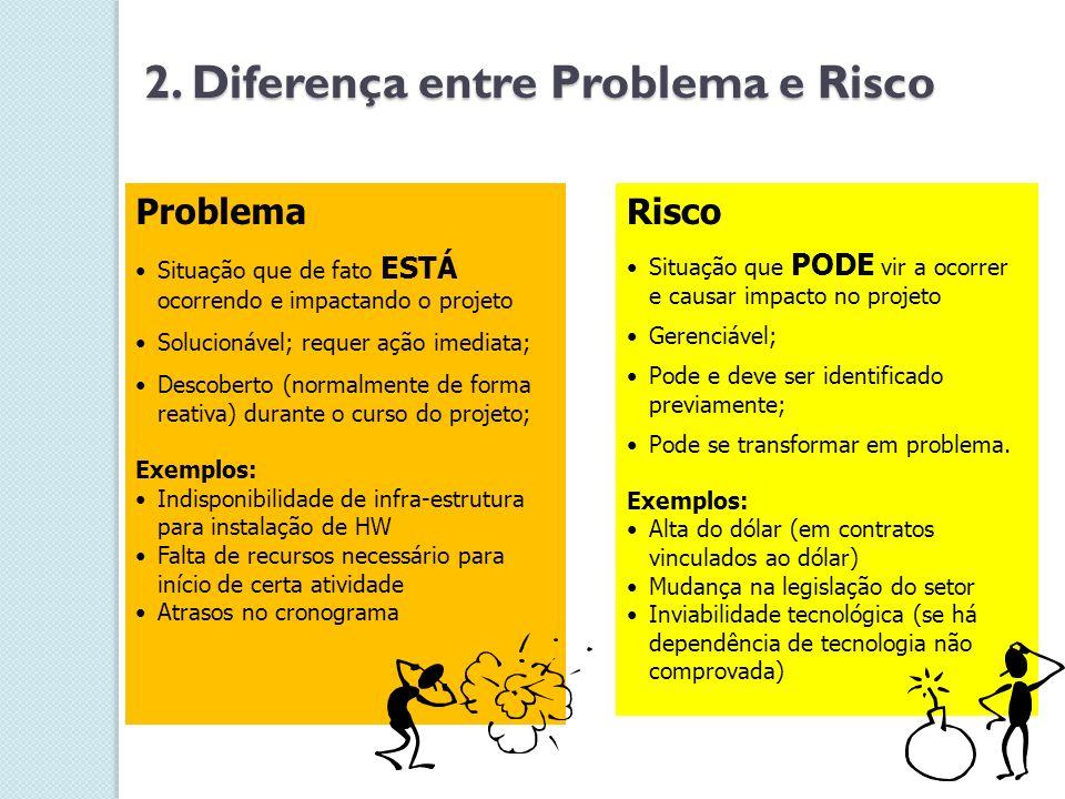 2. Diferença entre Problema e Risco Problema Situação que de fato ESTÁ ocorrendo e impactando o projeto Solucionável; requer ação imediata; Descoberto