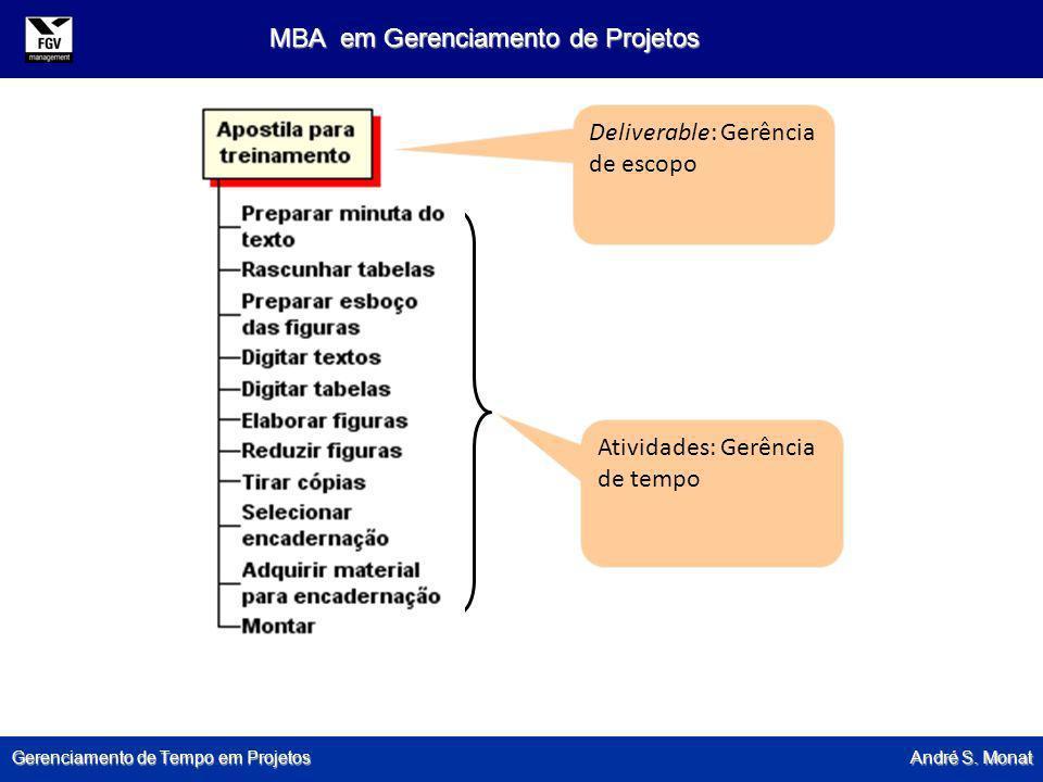 Gerenciamento de Tempo em Projetos André S. Monat MBA em Gerenciamento de Projetos Atividades: Gerência de tempo Deliverable: Gerência de escopo