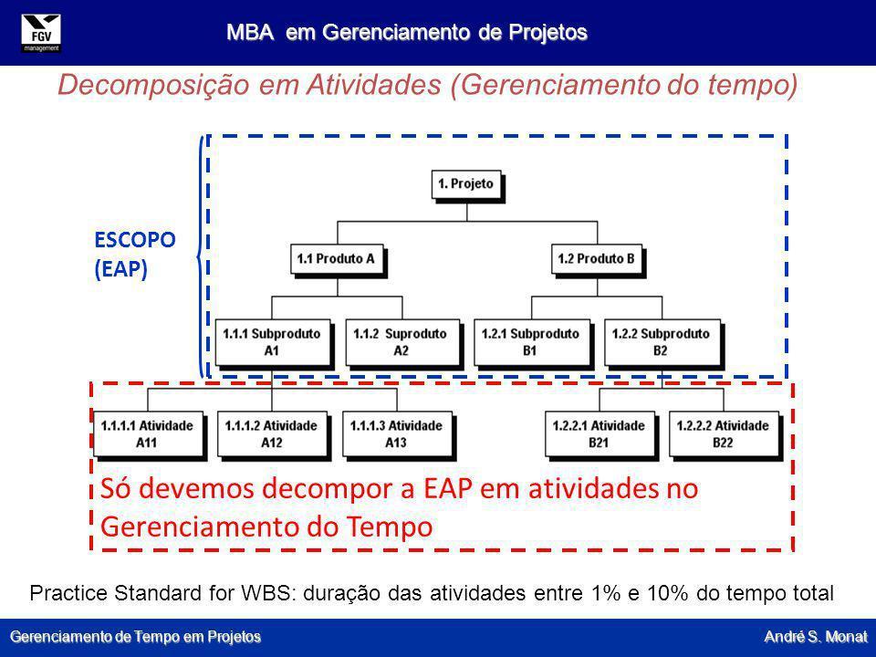 Gerenciamento de Tempo em Projetos André S. Monat MBA em Gerenciamento de Projetos Decomposição em Atividades (Gerenciamento do tempo) ESCOPO (EAP) Só