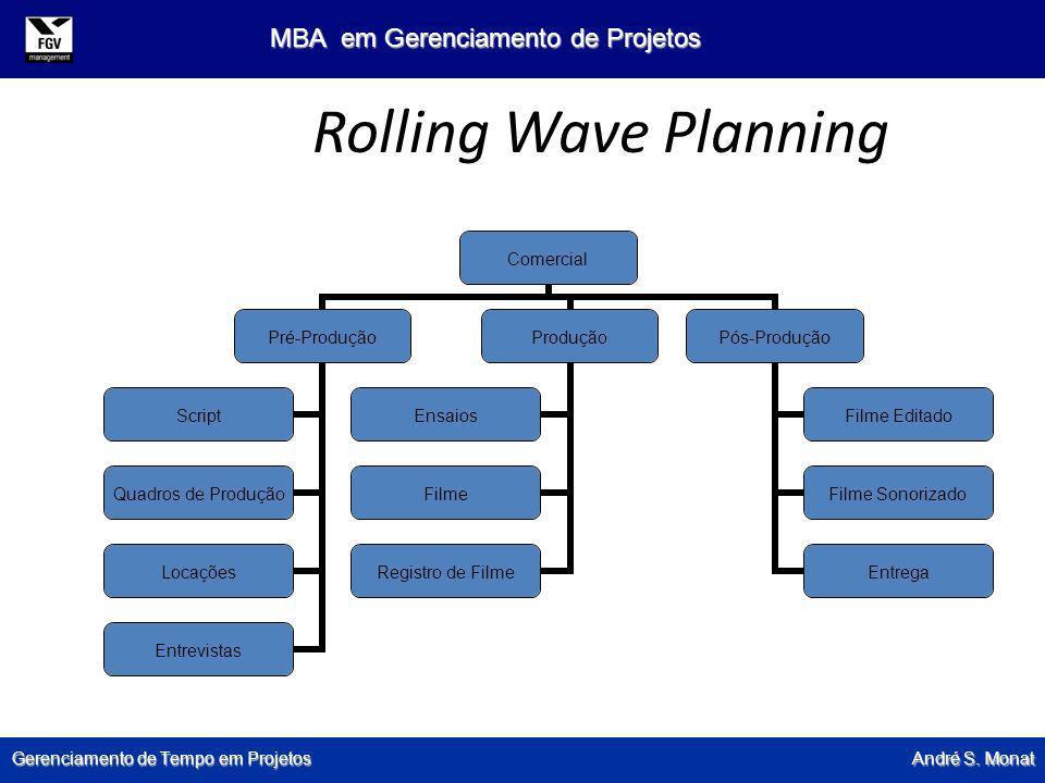 Gerenciamento de Tempo em Projetos André S. Monat MBA em Gerenciamento de Projetos Rolling Wave Planning Comercial Pré- Produção Script Quadros de Pro