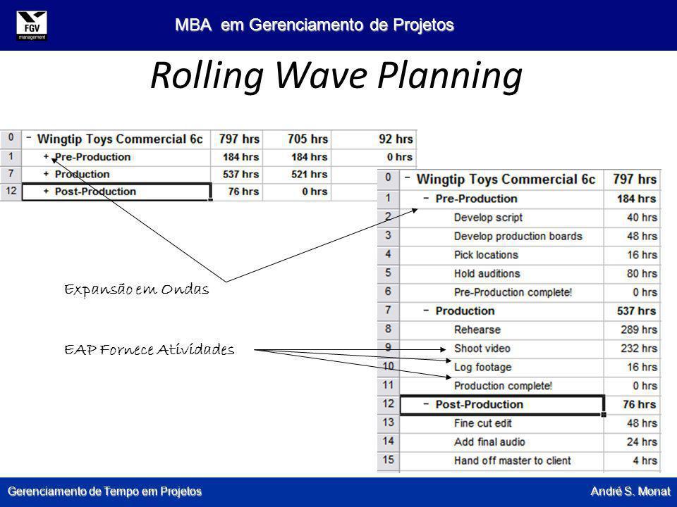 Gerenciamento de Tempo em Projetos André S. Monat MBA em Gerenciamento de Projetos Rolling Wave Planning Expansão em Ondas EAP Fornece Atividades