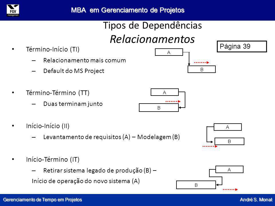 Gerenciamento de Tempo em Projetos André S. Monat MBA em Gerenciamento de Projetos Tipos de Dependências Relacionamentos Término-Início (TI) – Relacio