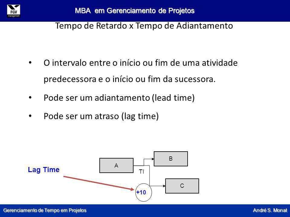 Gerenciamento de Tempo em Projetos André S. Monat MBA em Gerenciamento de Projetos Tempo de Retardo x Tempo de Adiantamento O intervalo entre o início