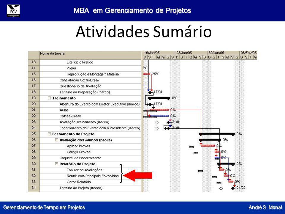 Gerenciamento de Tempo em Projetos André S. Monat MBA em Gerenciamento de Projetos Atividades Sumário