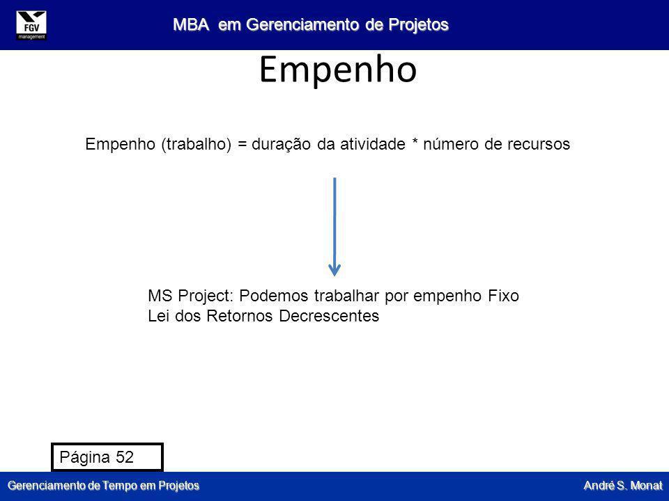 Gerenciamento de Tempo em Projetos André S. Monat MBA em Gerenciamento de Projetos Empenho Empenho (trabalho) = duração da atividade * número de recur