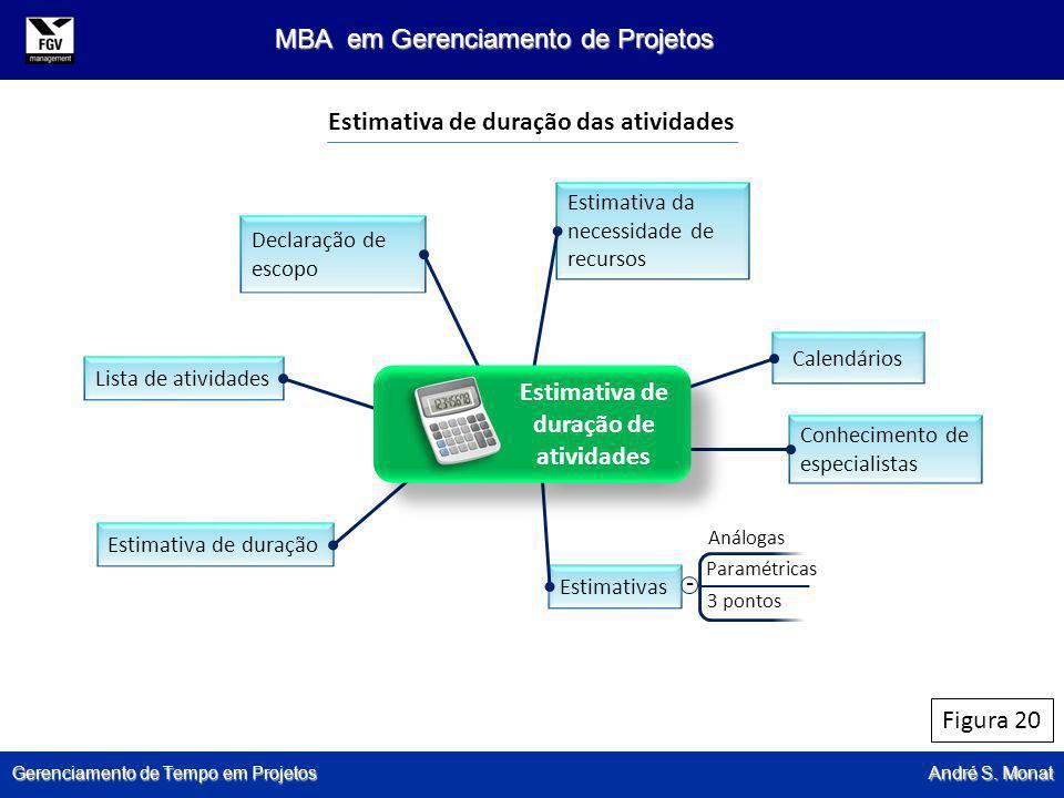 Gerenciamento de Tempo em Projetos André S. Monat MBA em Gerenciamento de Projetos - Estimativas Figura 20 Estimativa de duração das atividades Declar
