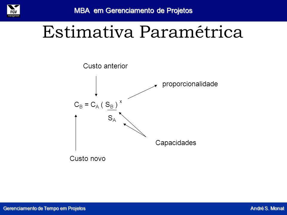 Gerenciamento de Tempo em Projetos André S. Monat MBA em Gerenciamento de Projetos Estimativa Paramétrica C B = C A ( S B ) x SASA Capacidades proporc