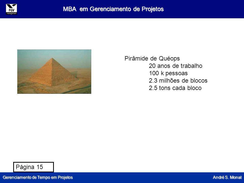 Gerenciamento de Tempo em Projetos André S. Monat MBA em Gerenciamento de Projetos Pirâmide de Quéops 20 anos de trabalho 100 k pessoas 2.3 milhões de