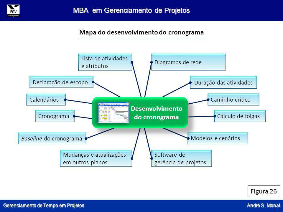 Gerenciamento de Tempo em Projetos André S. Monat MBA em Gerenciamento de Projetos Declaração de escopo Calendários Cronograma Modelos e cenários Cálc