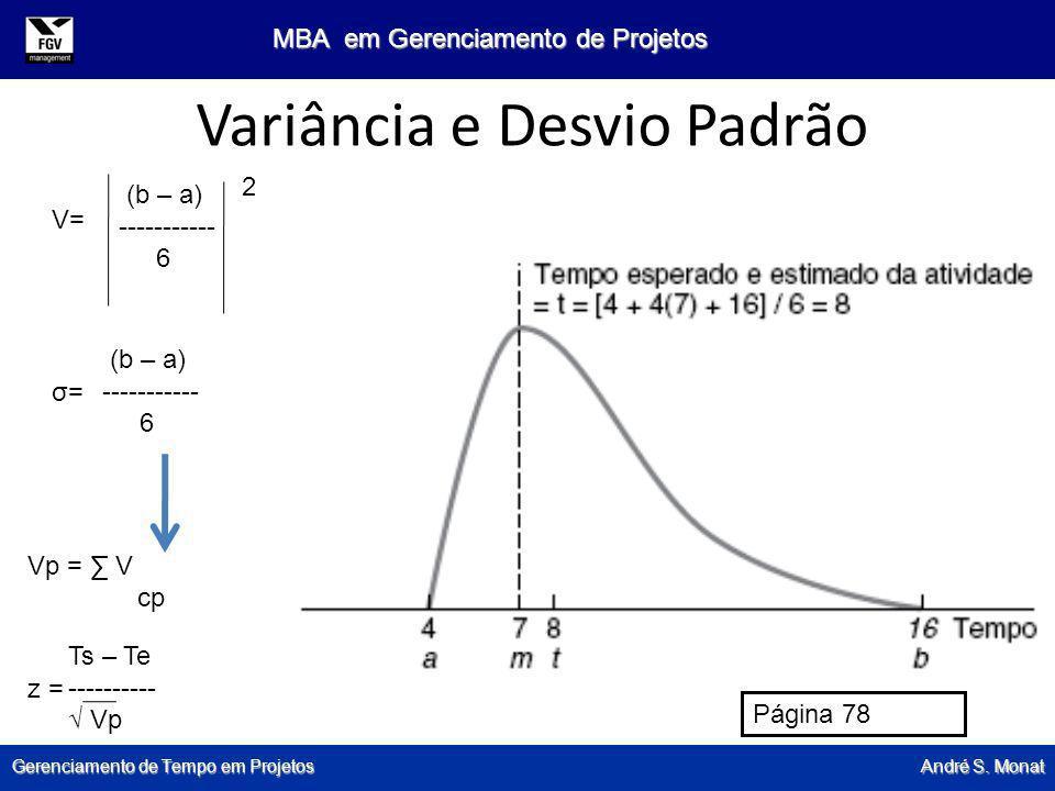 Gerenciamento de Tempo em Projetos André S. Monat MBA em Gerenciamento de Projetos Variância e Desvio Padrão (b – a) ----------- 6 2 V= (b – a) ------