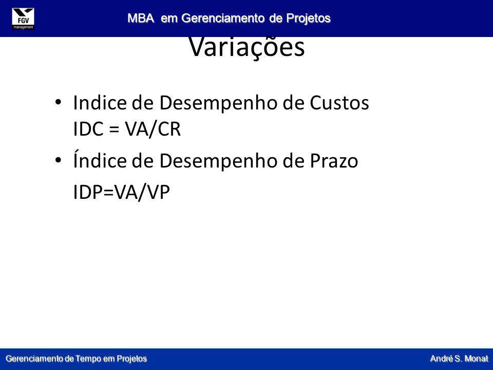 Gerenciamento de Tempo em Projetos André S. Monat MBA em Gerenciamento de Projetos Variações Indice de Desempenho de Custos IDC = VA/CR Índice de Dese