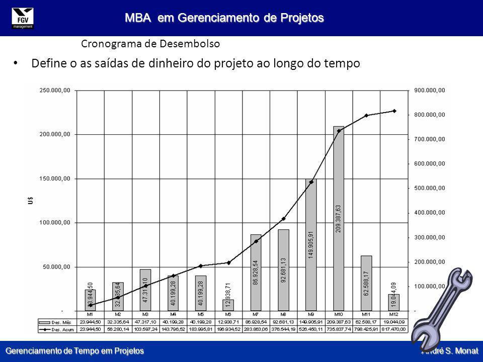 Gerenciamento de Tempo em Projetos André S. Monat MBA em Gerenciamento de Projetos Cronograma de Desembolso Define o as saídas de dinheiro do projeto