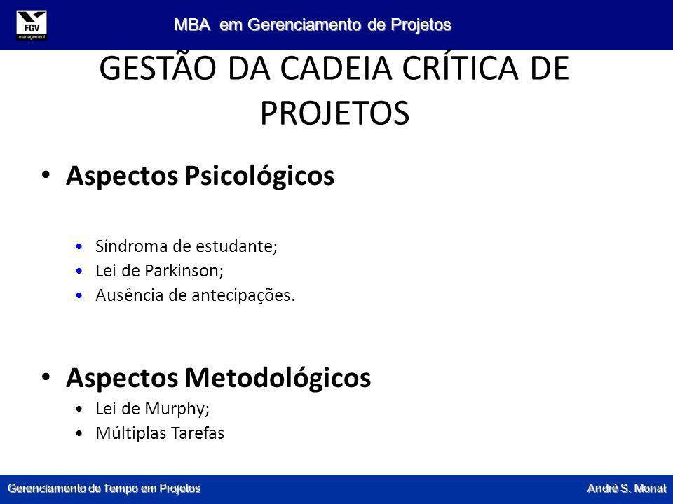 Gerenciamento de Tempo em Projetos André S. Monat MBA em Gerenciamento de Projetos GESTÃO DA CADEIA CRÍTICA DE PROJETOS Aspectos Psicológicos Síndroma