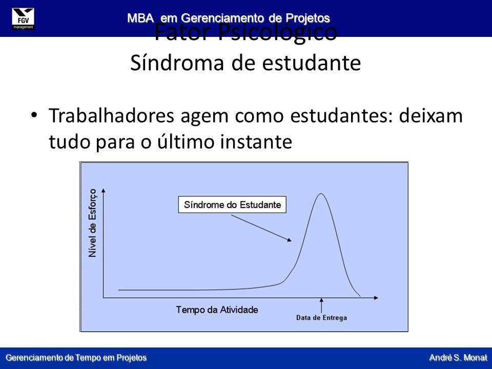 Gerenciamento de Tempo em Projetos André S. Monat MBA em Gerenciamento de Projetos Fator Psicológico Síndroma de estudante Trabalhadores agem como est