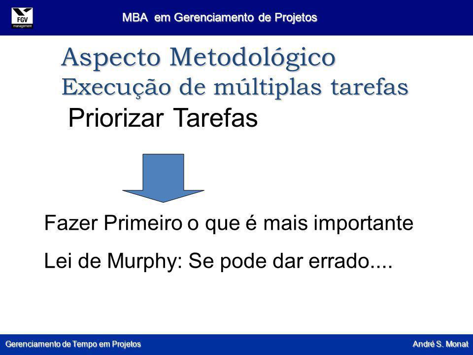 Gerenciamento de Tempo em Projetos André S. Monat MBA em Gerenciamento de Projetos Fazer Primeiro o que é mais importante Lei de Murphy: Se pode dar e
