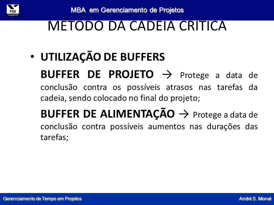 Gerenciamento de Tempo em Projetos André S. Monat MBA em Gerenciamento de Projetos MÉTODO DA CADEIA CRÍTICA UTILIZAÇÃO DE BUFFERS BUFFER DE PROJETO Pr