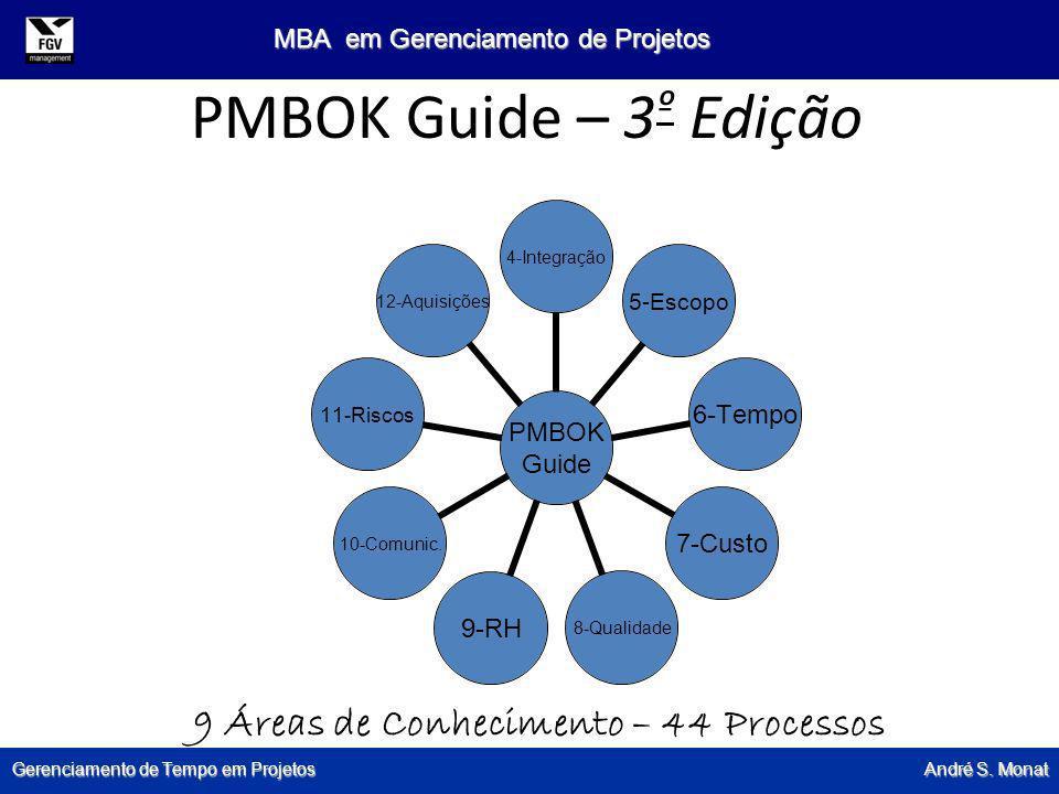 Gerenciamento de Tempo em Projetos André S. Monat MBA em Gerenciamento de Projetos PMBOK Guide – 3 º Edição PMBOK Guide 4- Integração 5-Escopo6-Tempo7
