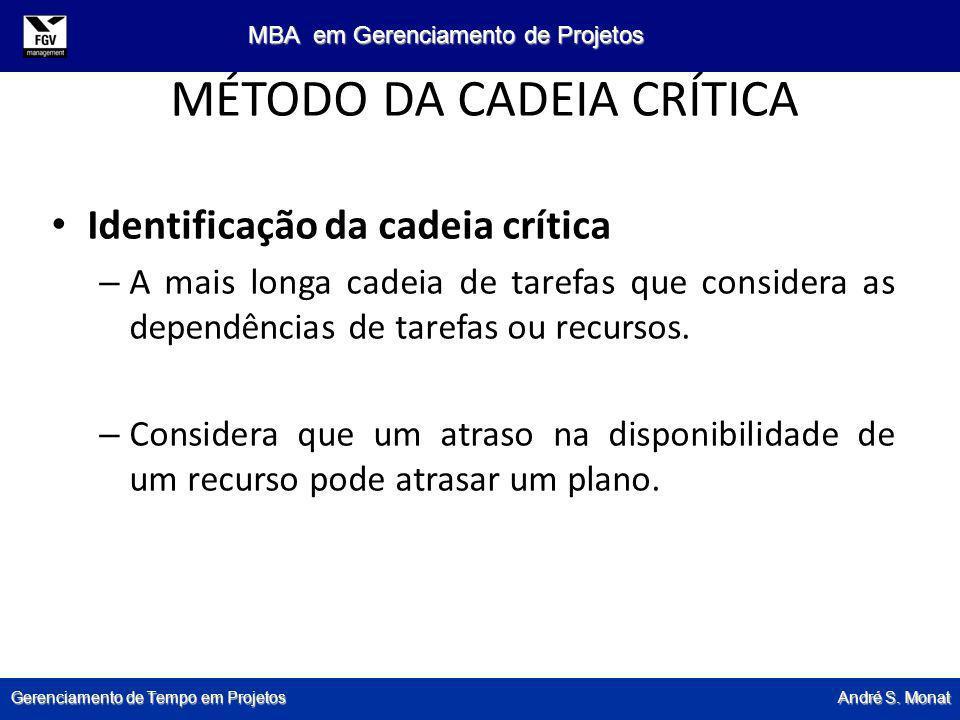 Gerenciamento de Tempo em Projetos André S. Monat MBA em Gerenciamento de Projetos MÉTODO DA CADEIA CRÍTICA Identificação da cadeia crítica – A mais l