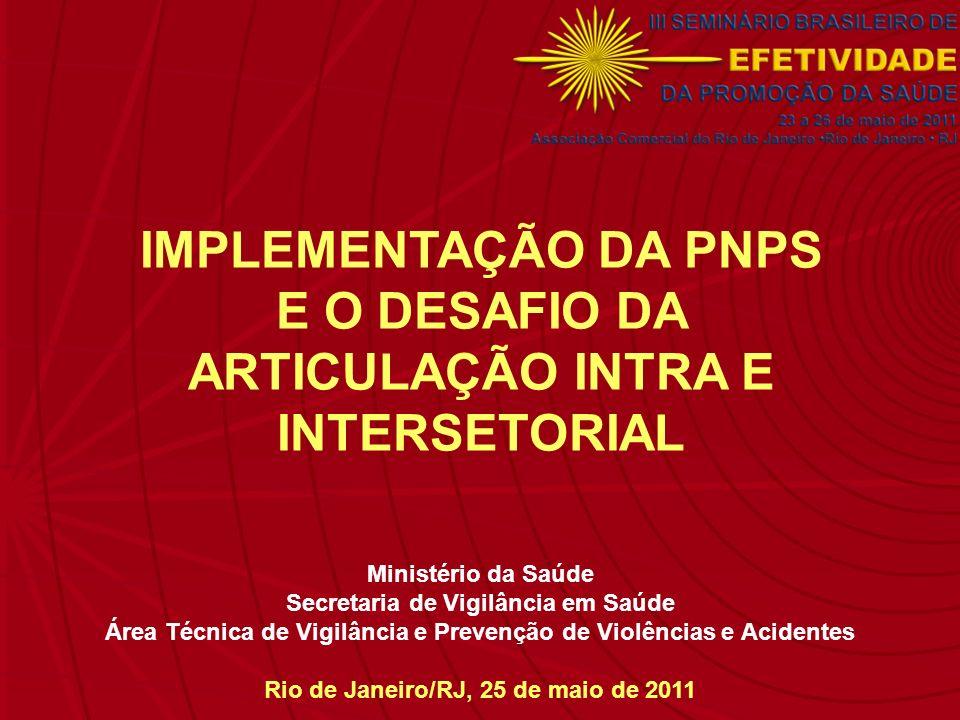 Ministério da Saúde Secretaria de Vigilância em Saúde Área Técnica de Vigilância e Prevenção de Violências e Acidentes Rio de Janeiro/RJ, 25 de maio d