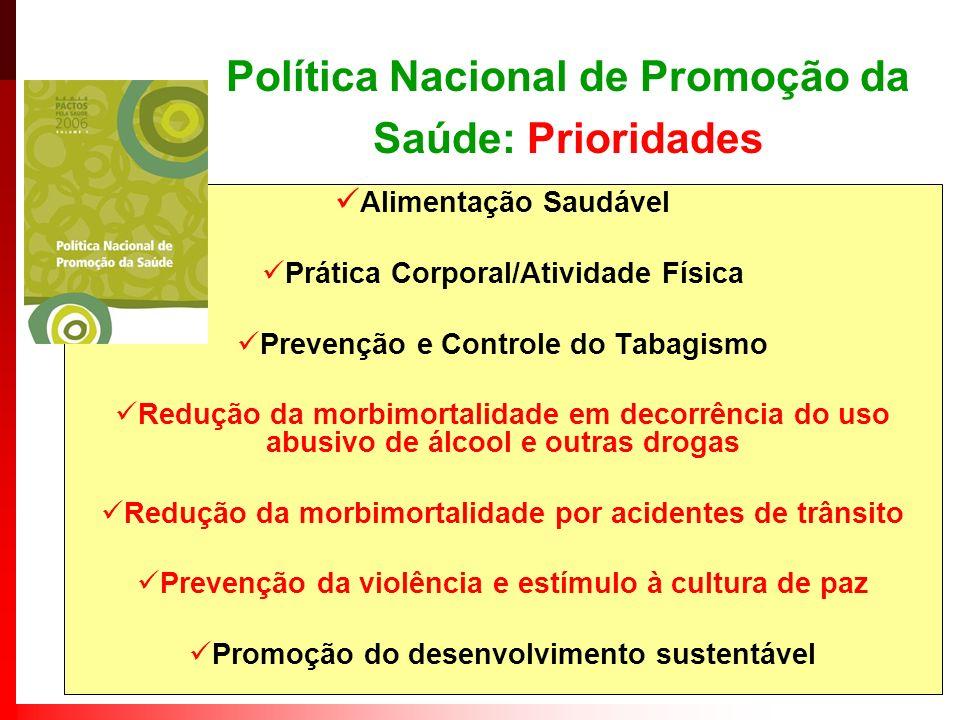 Política Nacional de Promoção da Saúde: Prioridades Alimentação Saudável Prática Corporal/Atividade Física Prevenção e Controle do Tabagismo Redução d