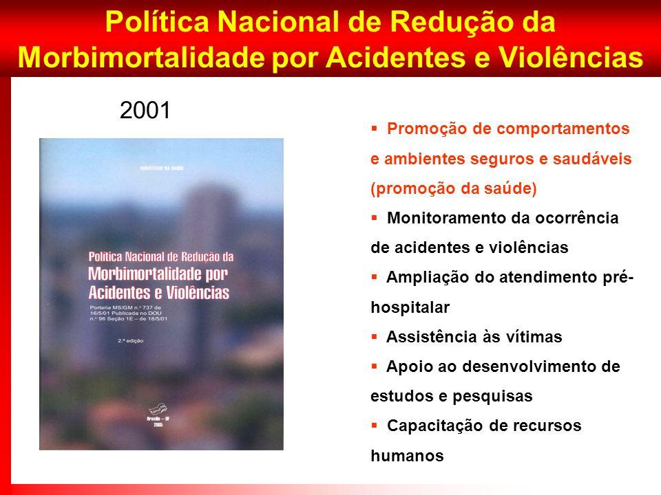Promoção de comportamentos e ambientes seguros e saudáveis (promoção da saúde) Monitoramento da ocorrência de acidentes e violências Ampliação do aten