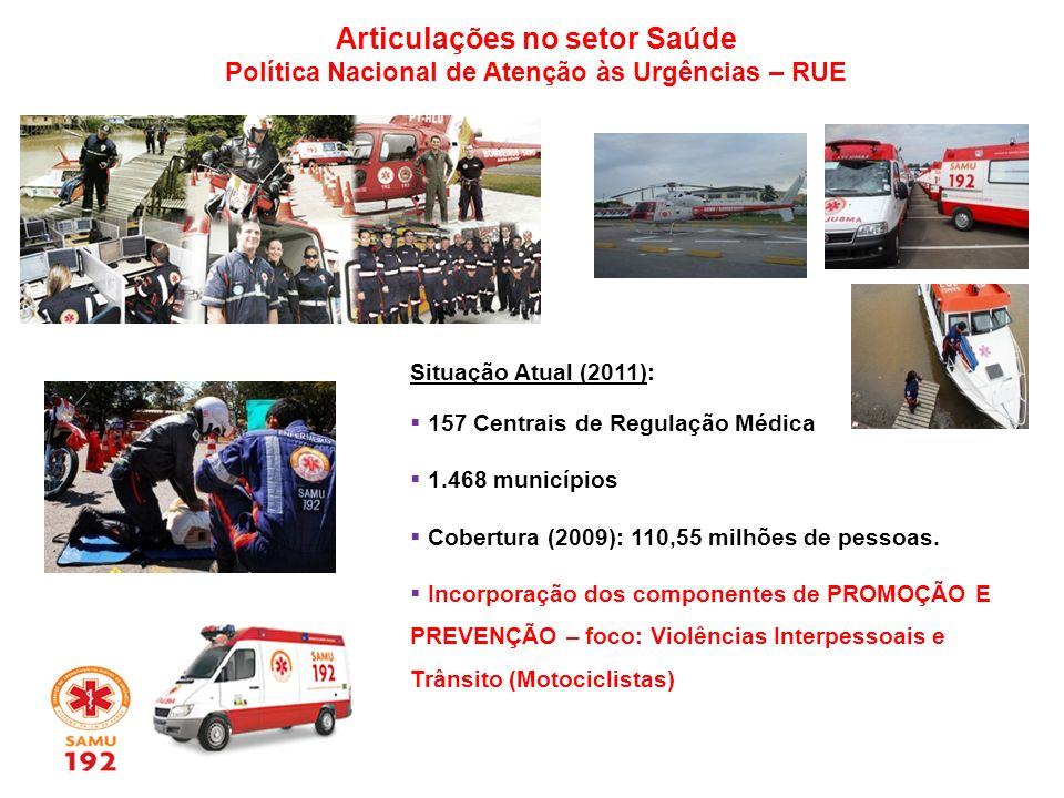 Articulações no setor Saúde Política Nacional de Atenção às Urgências – RUE Situação Atual (2011): 157 Centrais de Regulação Médica 1.468 municípios C