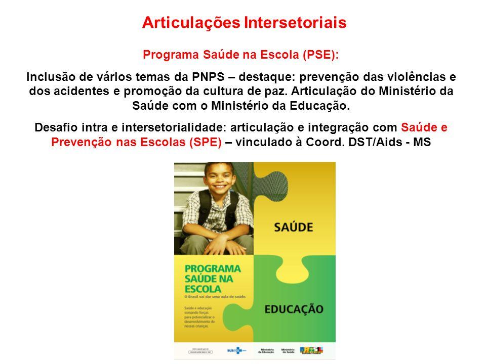 Articulações Intersetoriais Programa Saúde na Escola (PSE): Inclusão de vários temas da PNPS – destaque: prevenção das violências e dos acidentes e pr