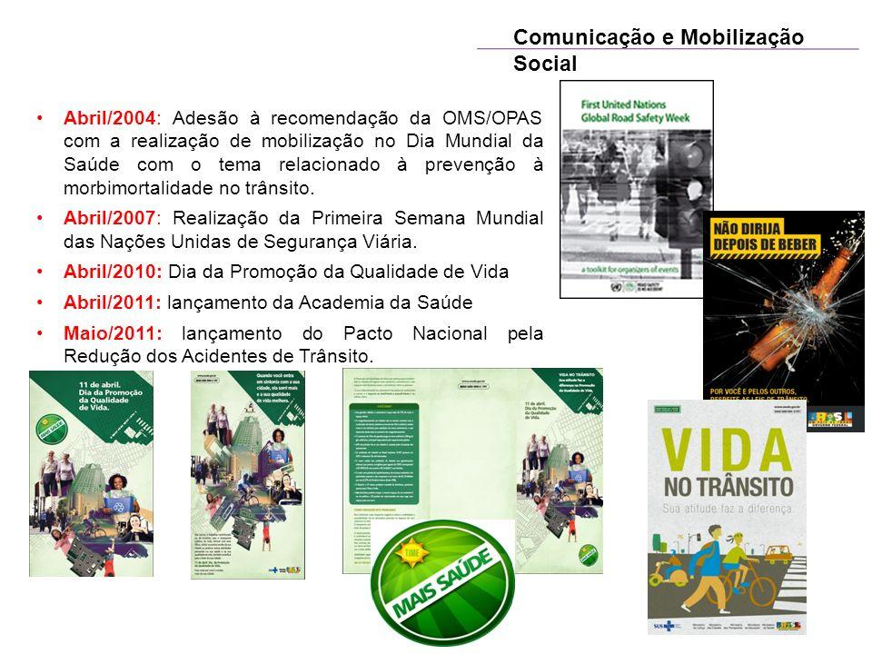 Comunicação e Mobilização Social Abril/2004: Adesão à recomendação da OMS/OPAS com a realização de mobilização no Dia Mundial da Saúde com o tema rela