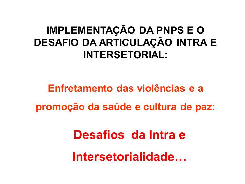 Rede Nacional de Promoção da Saúde Rede Nacional de Prevenção das Violências e Promoção da Saúde e Cultura de Paz ( Portaria MS/GM Nº936 de19/05/2004 ) 2009 Rede Nacional de Promoção da Saúde.