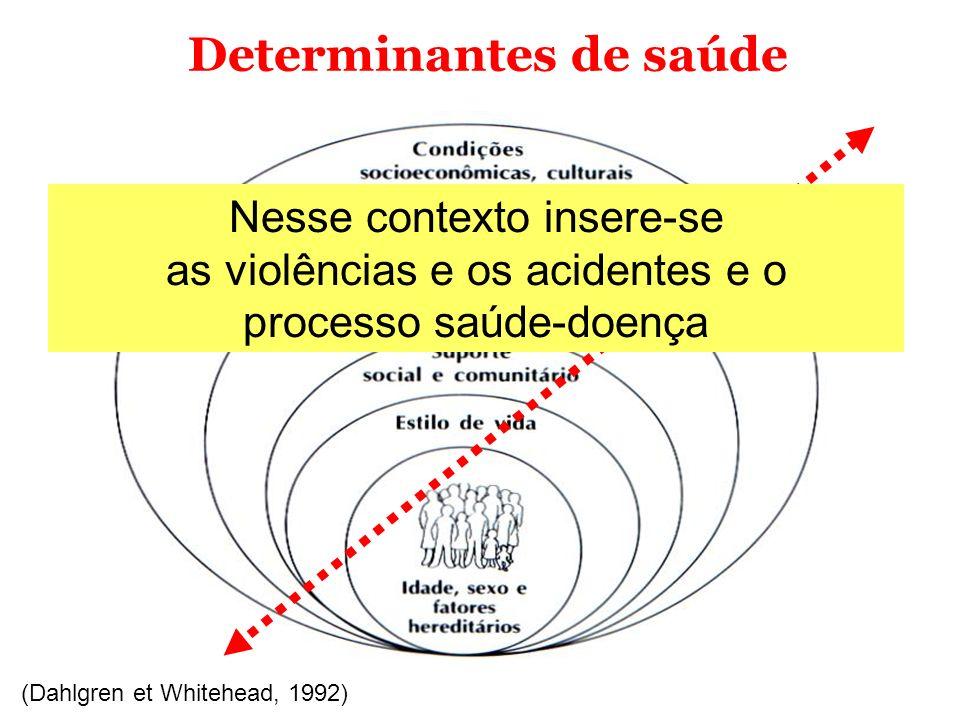 (Dahlgren et Whitehead, 1992) Determinantes de saúde Nesse contexto insere-se as violências e os acidentes e o processo saúde-doença Novos desafios para o setor saúde e para a PNPS