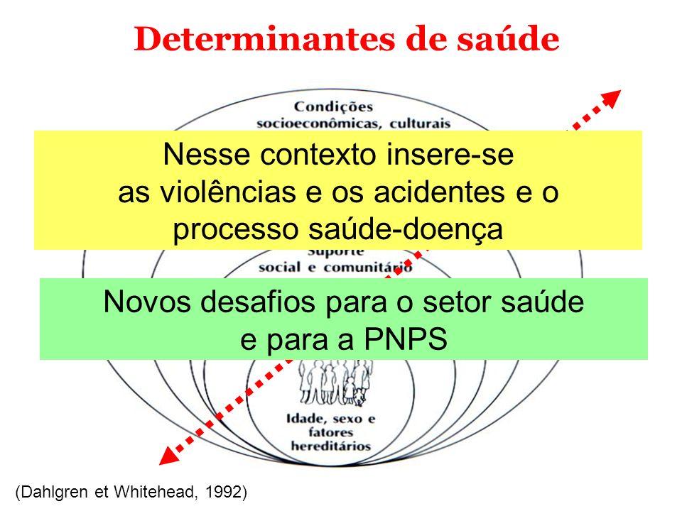 (Dahlgren et Whitehead, 1992) Determinantes de saúde Nesse contexto insere-se as violências e os acidentes e o processo saúde-doença Novos desafios pa