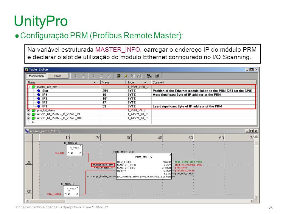 Schneider Electric 25 - Rogério Luis Spagnolo da Silva – 10/05/2012 UnityPro Configuração PRM (Profibus Remote Master): Na variável estruturada MASTER