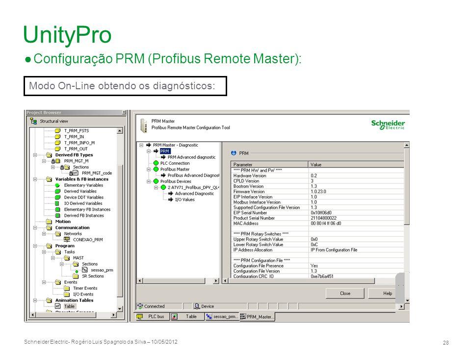 Schneider Electric 28 - Rogério Luis Spagnolo da Silva – 10/05/2012 UnityPro Configuração PRM (Profibus Remote Master): Modo On-Line obtendo os diagnó