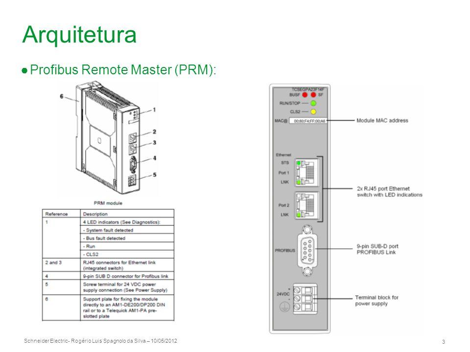 Schneider Electric 24 - Rogério Luis Spagnolo da Silva – 10/05/2012 UnityPro Configuração PRM (Profibus Remote Master): Utilizar o bloco PRM_MGT_Q para gerenciamento da utilização do módulo Profibus.