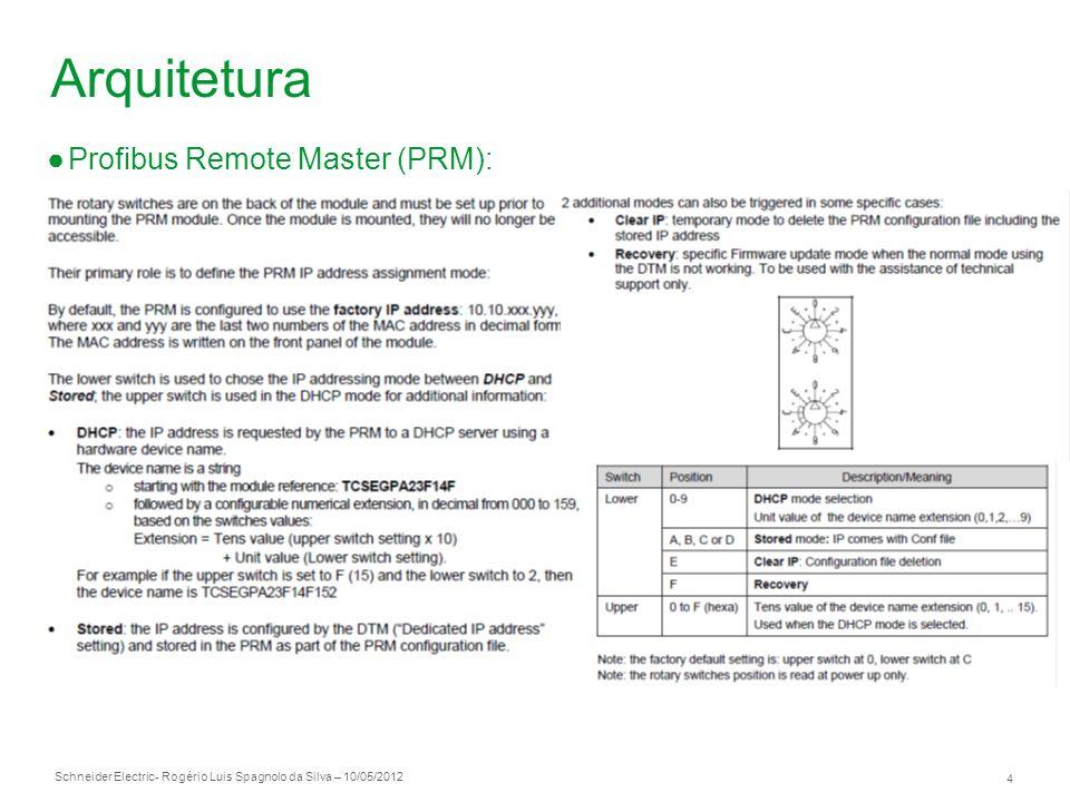 Schneider Electric 25 - Rogério Luis Spagnolo da Silva – 10/05/2012 UnityPro Configuração PRM (Profibus Remote Master): Na variável estruturada MASTER_INFO, carregar o endereço IP do módulo PRM e declarar o slot de utilização do módulo Ethernet configurado no I/O Scanning.