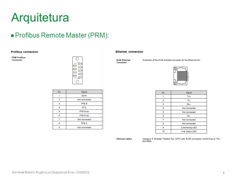 Schneider Electric 16 - Rogério Luis Spagnolo da Silva – 10/05/2012 UnityPro Configuração PRM (Profibus Remote Master): Aponta-se o endereço IP do módulo PRM e reserva-se os registros para leitura e escrita no escravo Profibus DPV1 (RD Master Object e WR Master Object):
