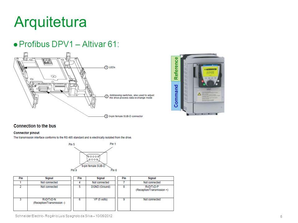 Schneider Electric 6 - Rogério Luis Spagnolo da Silva – 10/05/2012 Arquitetura Profibus DPV1 – Altivar 61: