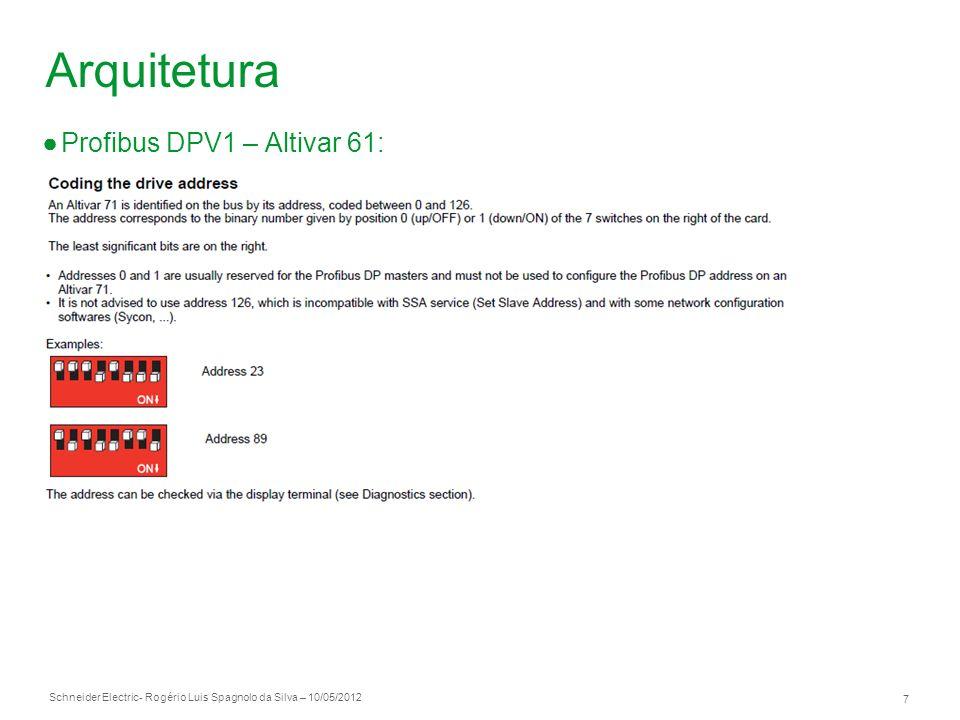 Schneider Electric 28 - Rogério Luis Spagnolo da Silva – 10/05/2012 UnityPro Configuração PRM (Profibus Remote Master): Modo On-Line obtendo os diagnósticos: