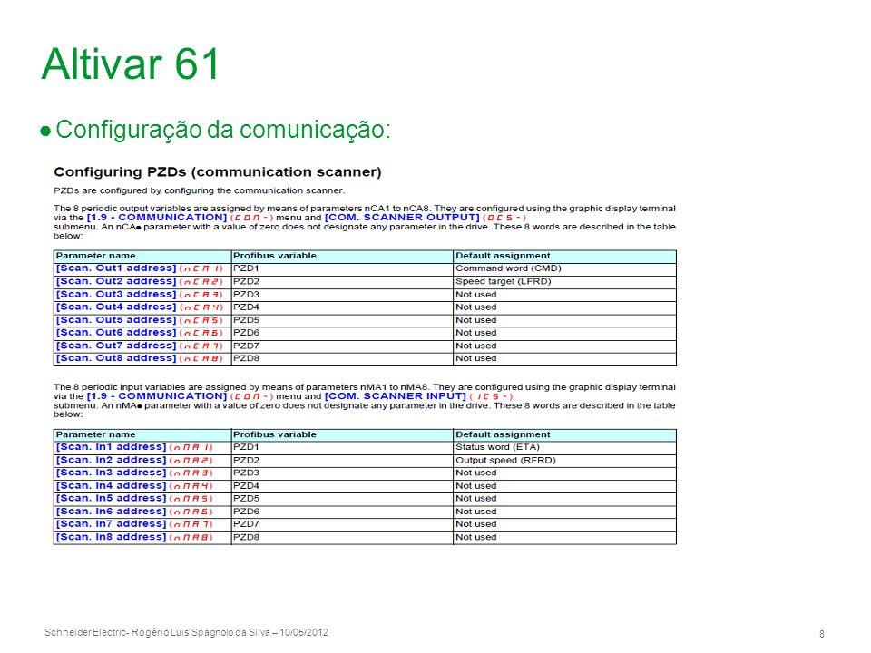 Schneider Electric 8 - Rogério Luis Spagnolo da Silva – 10/05/2012 Altivar 61 Configuração da comunicação: