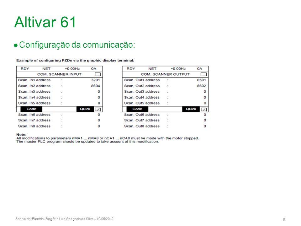 Schneider Electric 20 - Rogério Luis Spagnolo da Silva – 10/05/2012 UnityPro Configuração PRM (Profibus Remote Master): Configuração do mapa de variáveis do ATV61 – Manual.