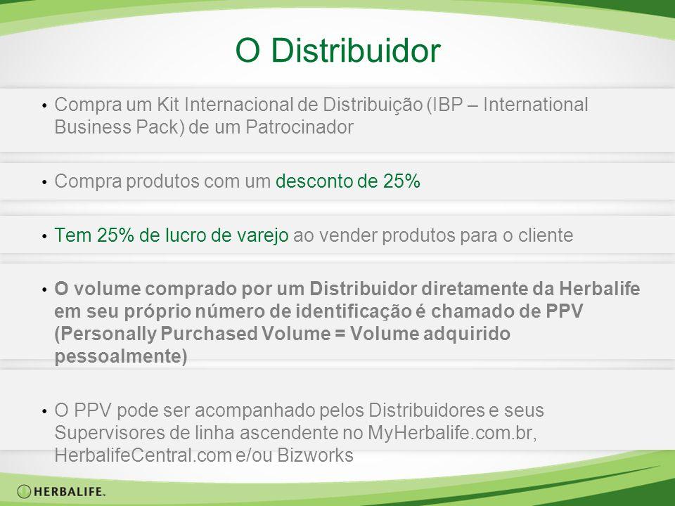 O Distribuidor Compra um Kit Internacional de Distribuição (IBP – International Business Pack) de um Patrocinador Compra produtos com um desconto de 2