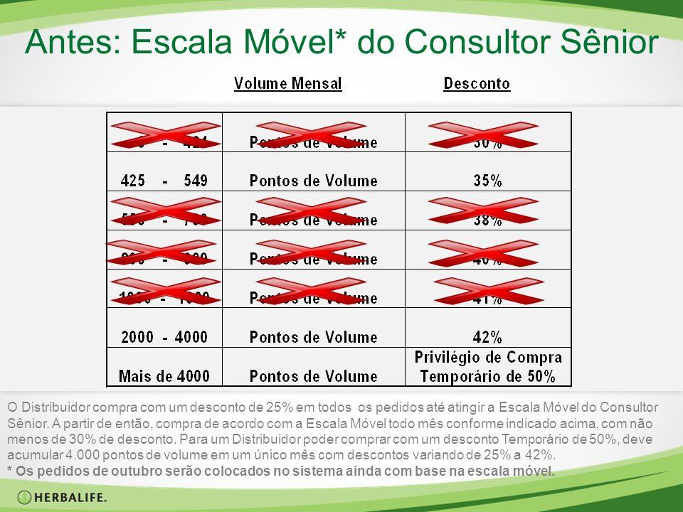 Antes: Escala Móvel* do Consultor Sênior O Distribuidor compra com um desconto de 25% em todos os pedidos até atingir a Escala Móvel do Consultor Sêni
