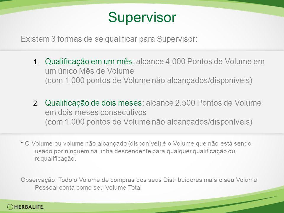 Supervisor Existem 3 formas de se qualificar para Supervisor: 1. Qualificação em um mês: alcance 4.000 Pontos de Volume em um único Mês de Volume (com