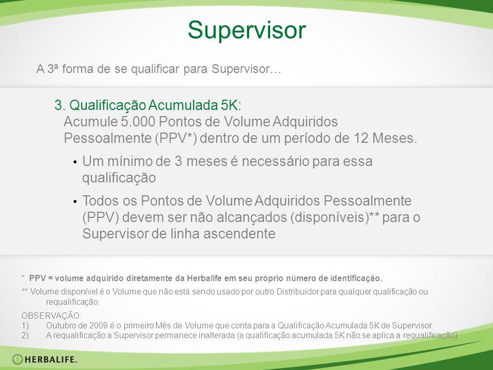 Supervisor A 3ª forma de se qualificar para Supervisor… 3. Qualificação Acumulada 5K: Acumule 5.000 Pontos de Volume Adquiridos Pessoalmente (PPV*) de