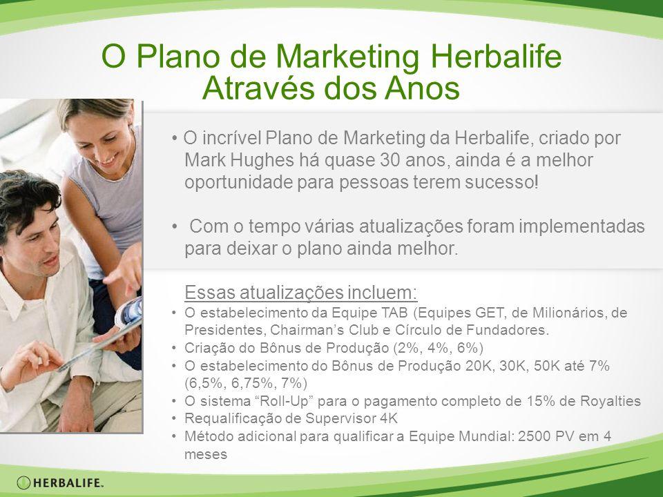 O Plano de Marketing Herbalife Através dos Anos O incrível Plano de Marketing da Herbalife, criado por Mark Hughes há quase 30 anos, ainda é a melhor